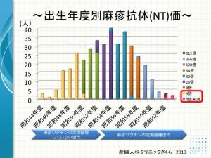 %e9%ba%bb%e7%96%b9%e6%8a%97%e4%bd%93%e4%b8%96%e4%bb%a3%e5%88%a5